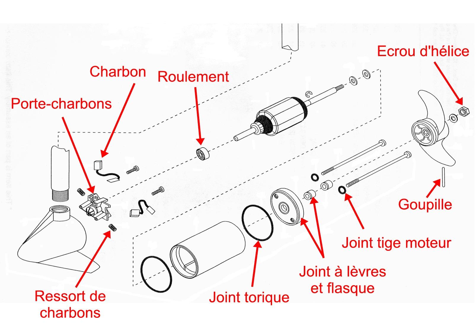 Eclater pied moteur electrique